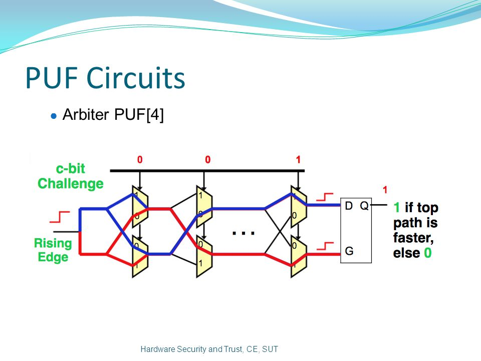 PUF Circuits Arbiter PUF[4] Hardware Security and Trust, CE, SUT